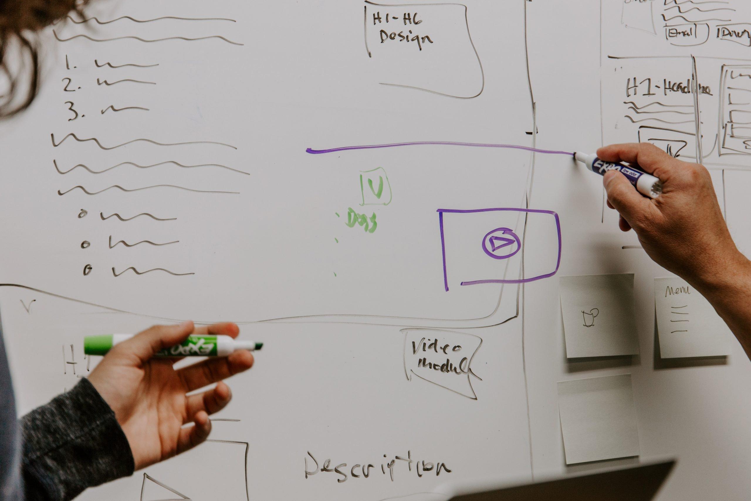 Innovazione e Technology Roadmapping